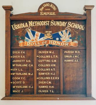Normal uraidla methodist sunday school hr