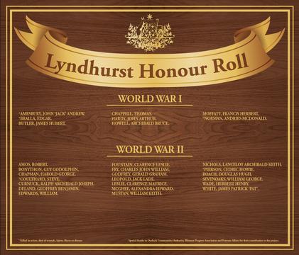 Normal lyndhurst honour roll