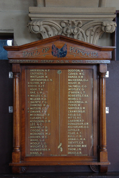 Normal haymarket substation staff of nsw goevernment tramways roll of honour