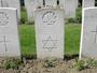 Thumb wilhelm carl meyer grave   headstone at tyne cot cemetery  21 9 1917  by intl war graves   find a grave
