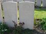 Thumb paton douglas mcmillan   2272   headstone at lijssenthoek military cemetery belgium